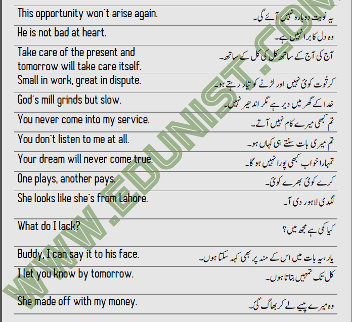 Top Five I Don't Get You Meaning In Urdu - Circus