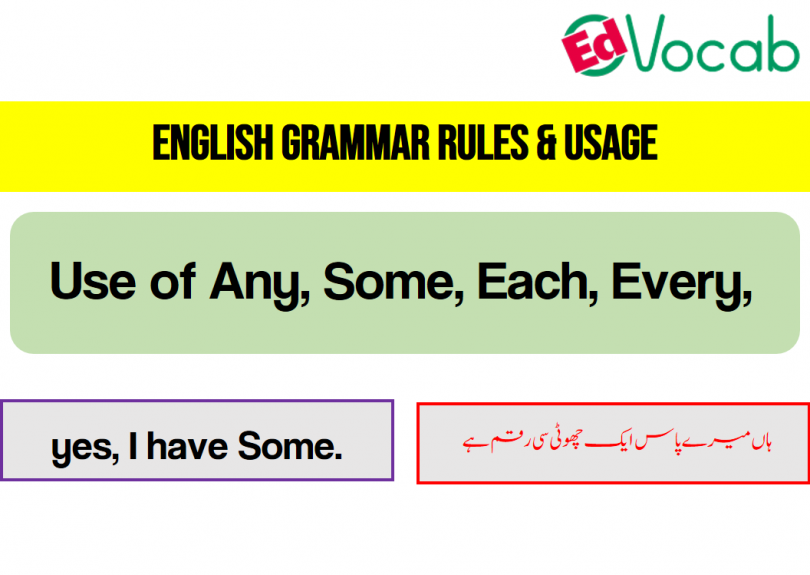 Use of Any, Some, Each, Every, | English Grammar Rules and Usage