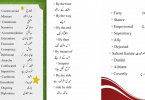 Vocabulary words for exams   Vocabulary words for learning English