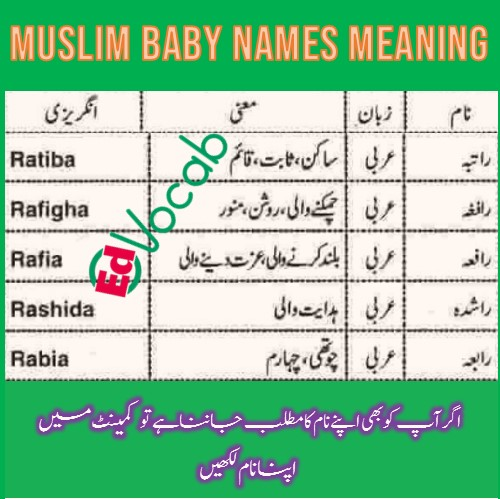 Name meaning of Ratiba, Rafigha, Rafia, Rashida and Rabia