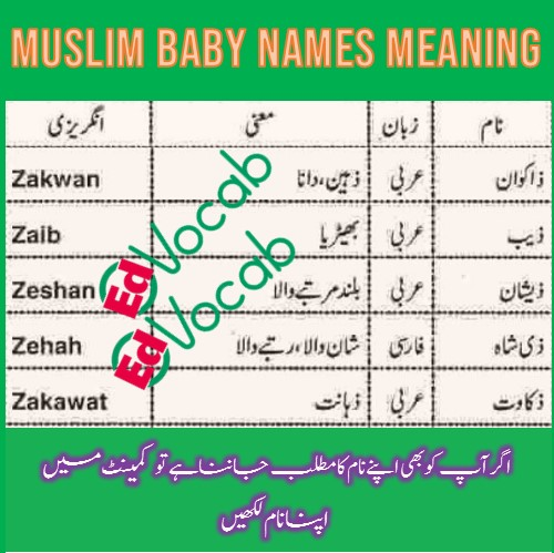 Name meaning of Zakwan, Zaib, Zeshan, Zeshah and Zakawat