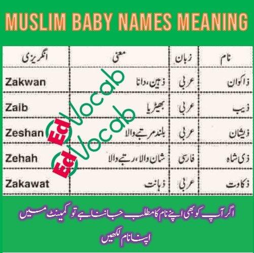 Name meaning of Zakwan, Zaib, Zeshan, Zeshah and Zakawat