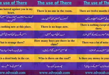 The Use Of There In A Sentence   The Use Of There In English Grammar