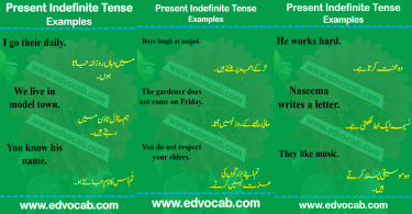 Present Indefinite Tense Examples In Urdu pdf | Present Indefinite Tense Rules