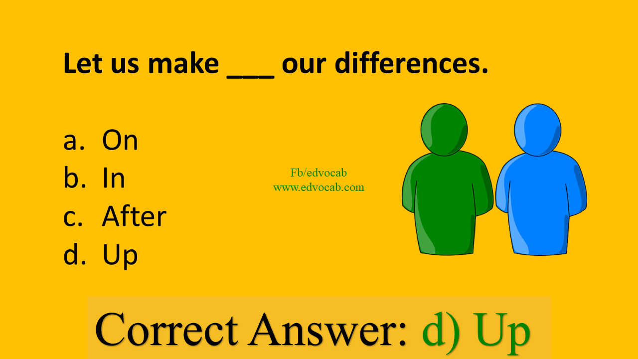 Fill In The Blanks With Prepositions With Answers