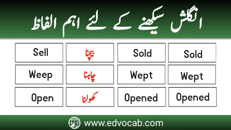 Action Verbs List with urdu meaningList 1