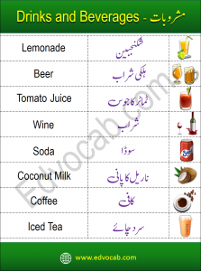 Drink Names Vocabulary Words List with Urdu Meanings
