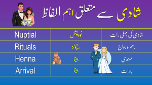 Download Marriage Vocabulary Words PDF Booklet Now