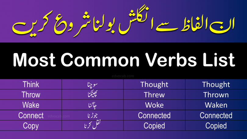 Learn the 50 most common verbs in Urdu