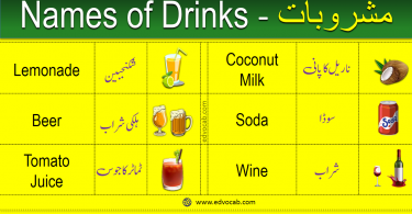 Names of Drinks and Beverages with Urdu Meanings