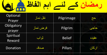 Download Ramadan Vocabulary PDF Booklet Now