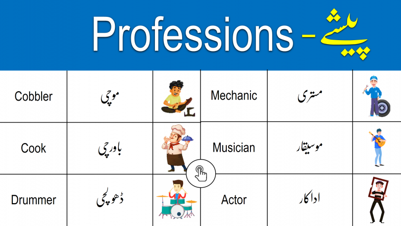 Click to Download Common Urdu Words for Occupations Pdf booklet Now