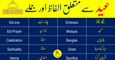 Click below to Download PDF List of Eid Vocabulary Words and Sentences