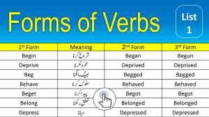 Click to Download Forms of Verbs in Urdu PDF Booklet