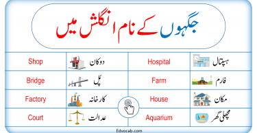 Download Places Names in Urdu and Hindi
