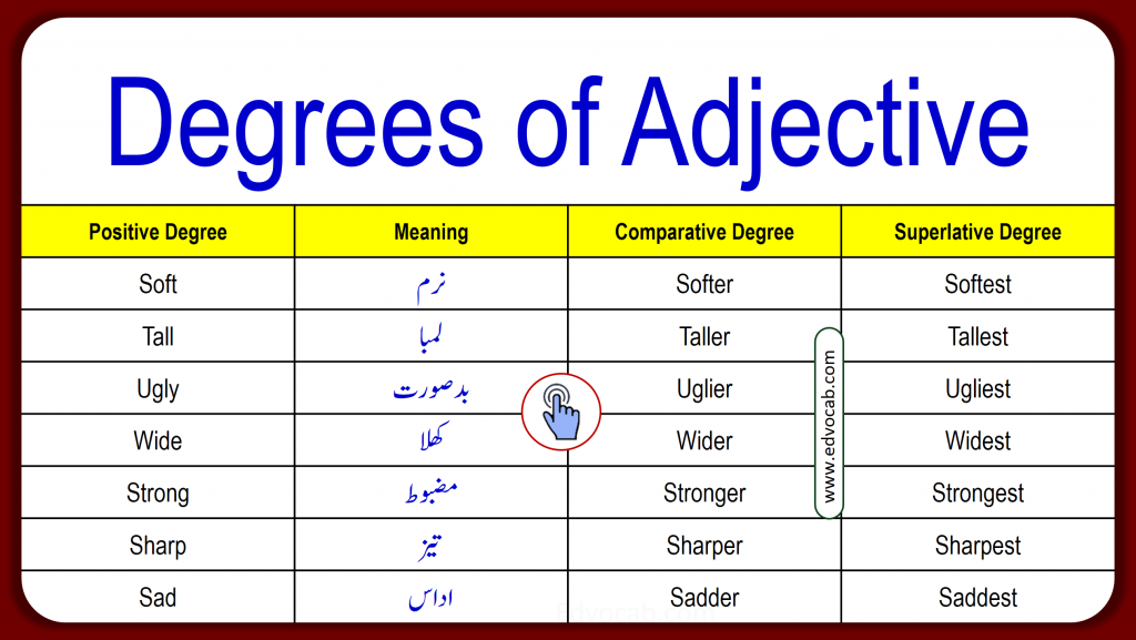 Degrees of Adjectives with Meanings PDF