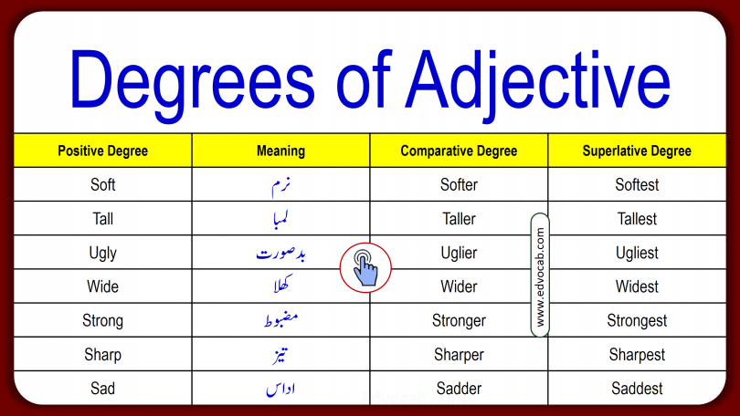 Degrees of Ajdectives with Meanings PDF